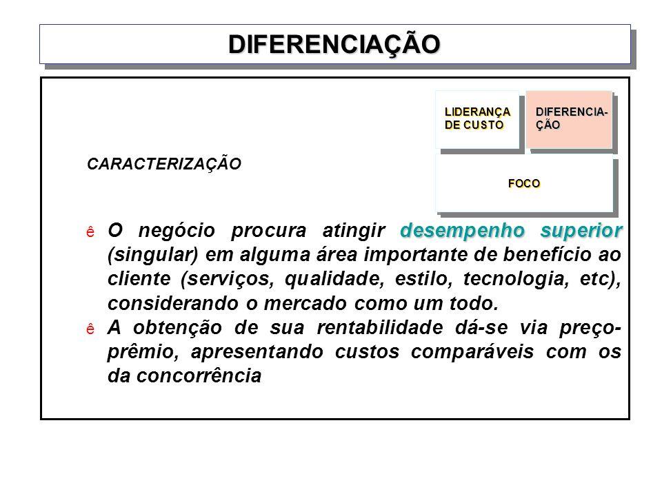 DIFERENCIAÇÃOCARACTERIZAÇÃO.