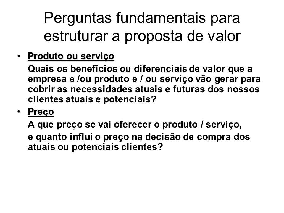 Perguntas fundamentais para estruturar a proposta de valor