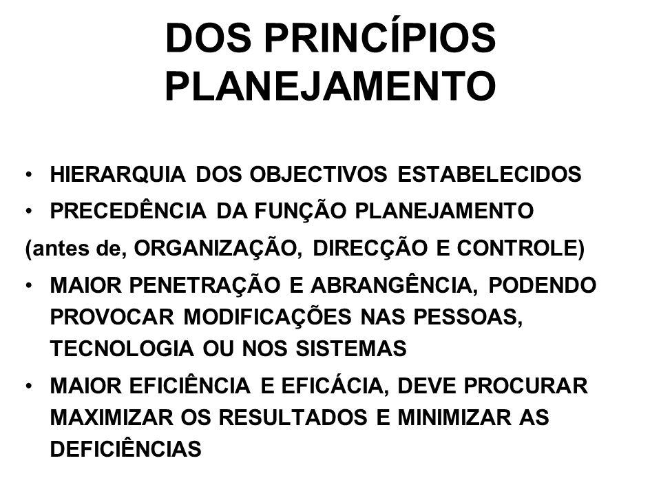 DOS PRINCÍPIOS PLANEJAMENTO