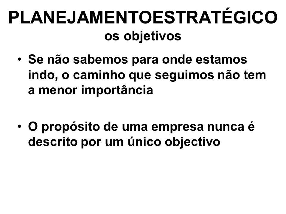 PLANEJAMENTOESTRATÉGICO os objetivos