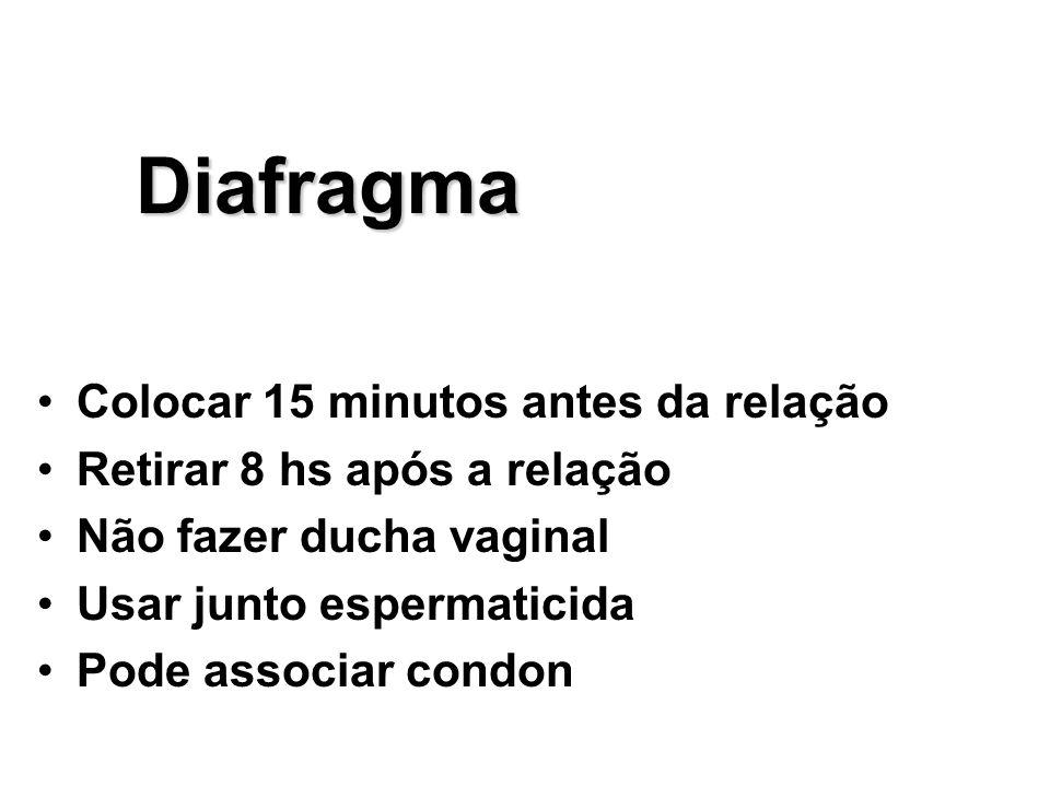 Diafragma Colocar 15 minutos antes da relação