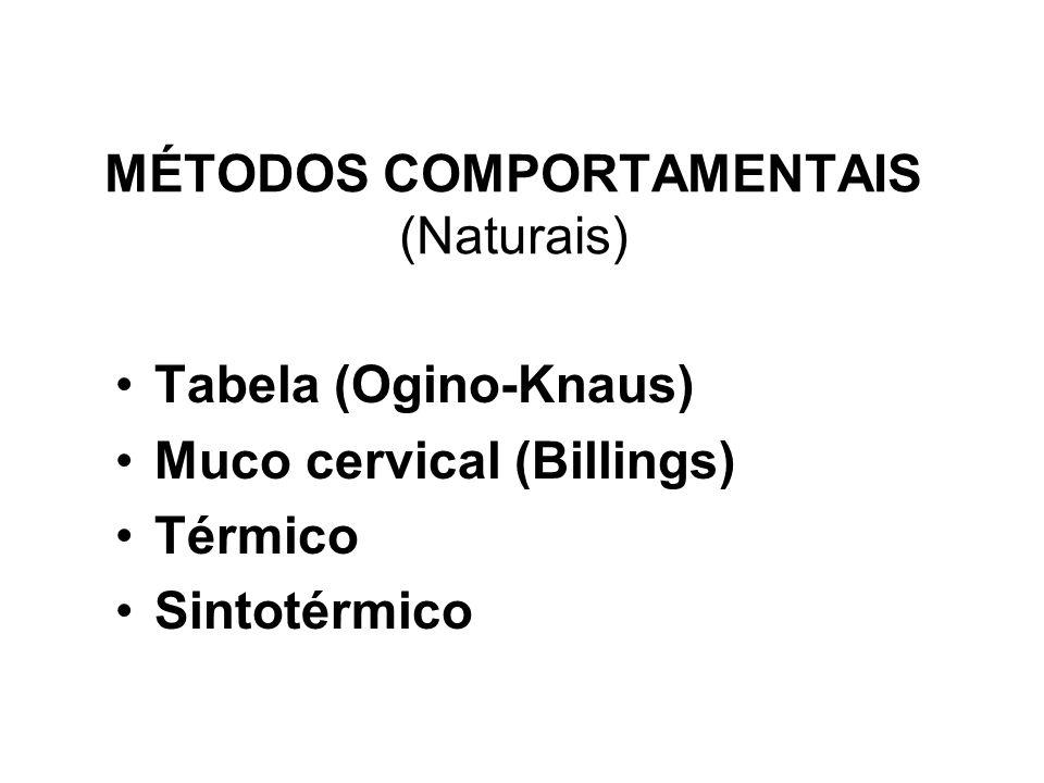 MÉTODOS COMPORTAMENTAIS (Naturais)