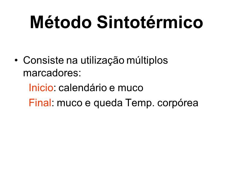Método Sintotérmico Consiste na utilização múltiplos marcadores: