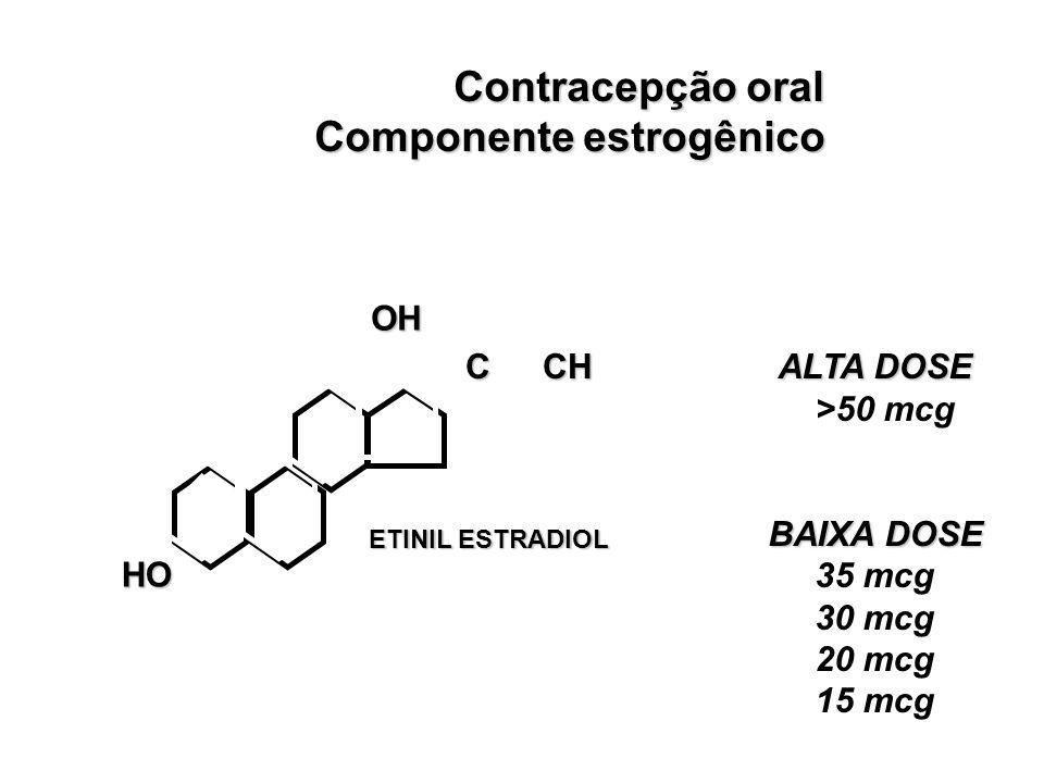 Componente estrogênico