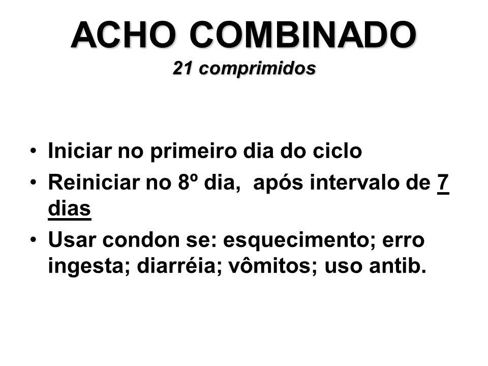 ACHO COMBINADO 21 comprimidos