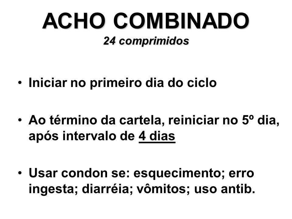 ACHO COMBINADO 24 comprimidos