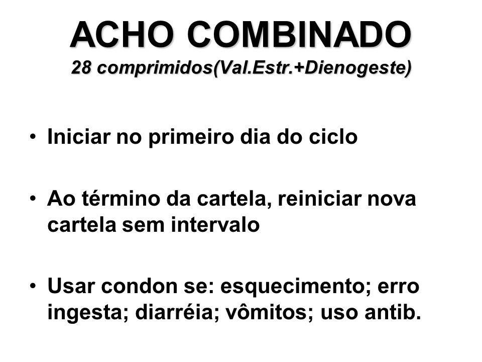 ACHO COMBINADO 28 comprimidos(Val.Estr.+Dienogeste)