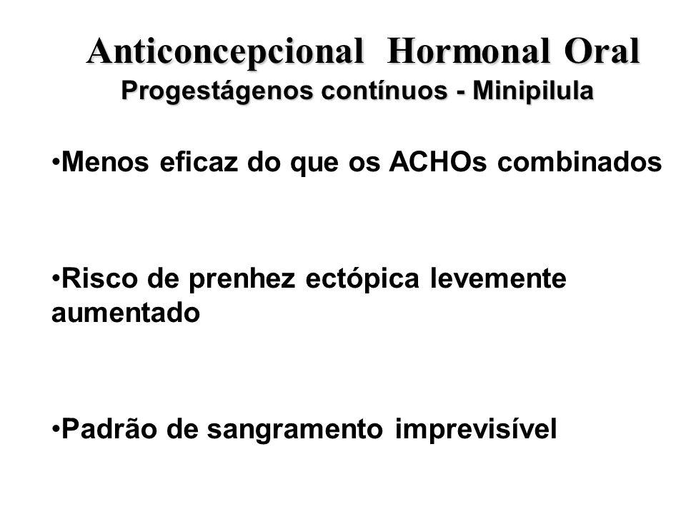 Anticoncepcional Hormonal Oral Progestágenos contínuos - Minipilula