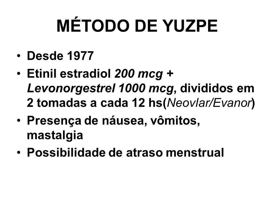MÉTODO DE YUZPE Desde 1977. Etinil estradiol 200 mcg + Levonorgestrel 1000 mcg, divididos em 2 tomadas a cada 12 hs(Neovlar/Evanor)