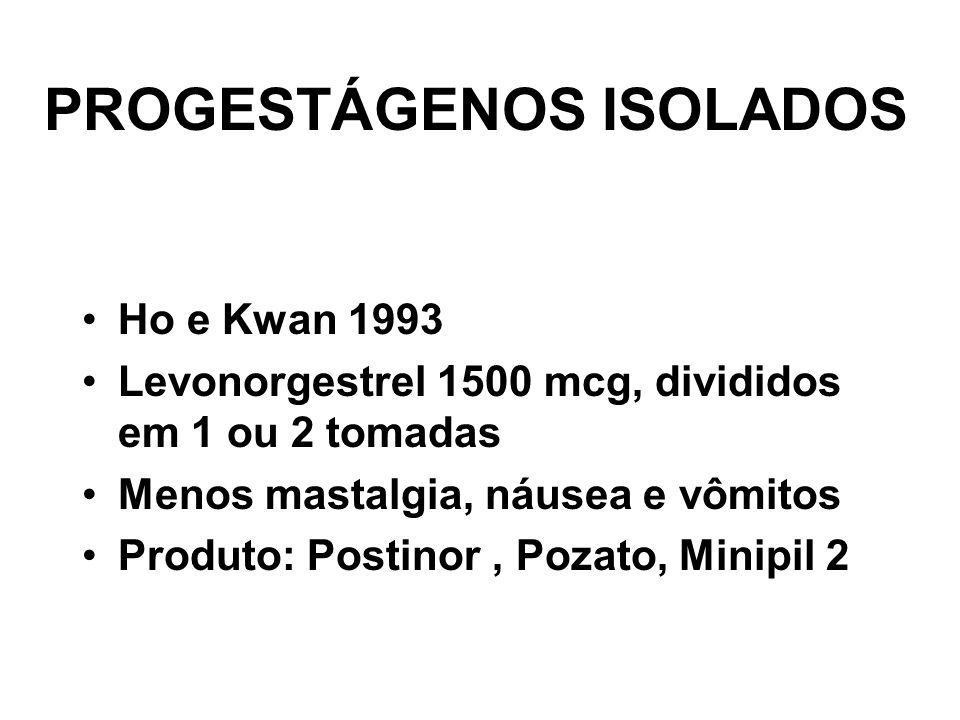 PROGESTÁGENOS ISOLADOS