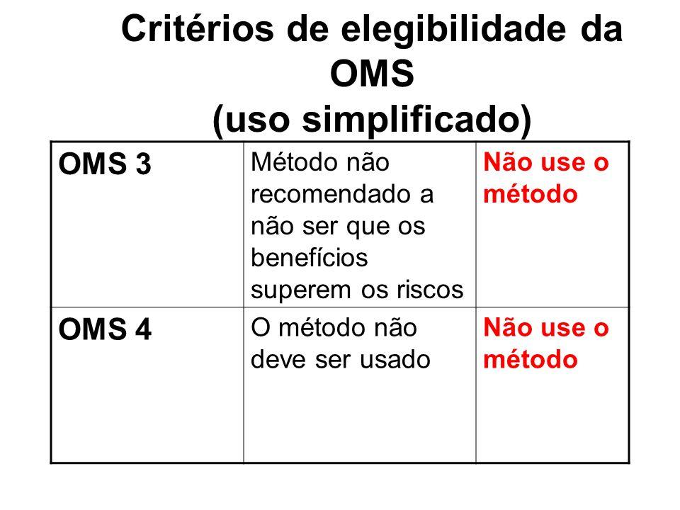 Critérios de elegibilidade da OMS (uso simplificado)