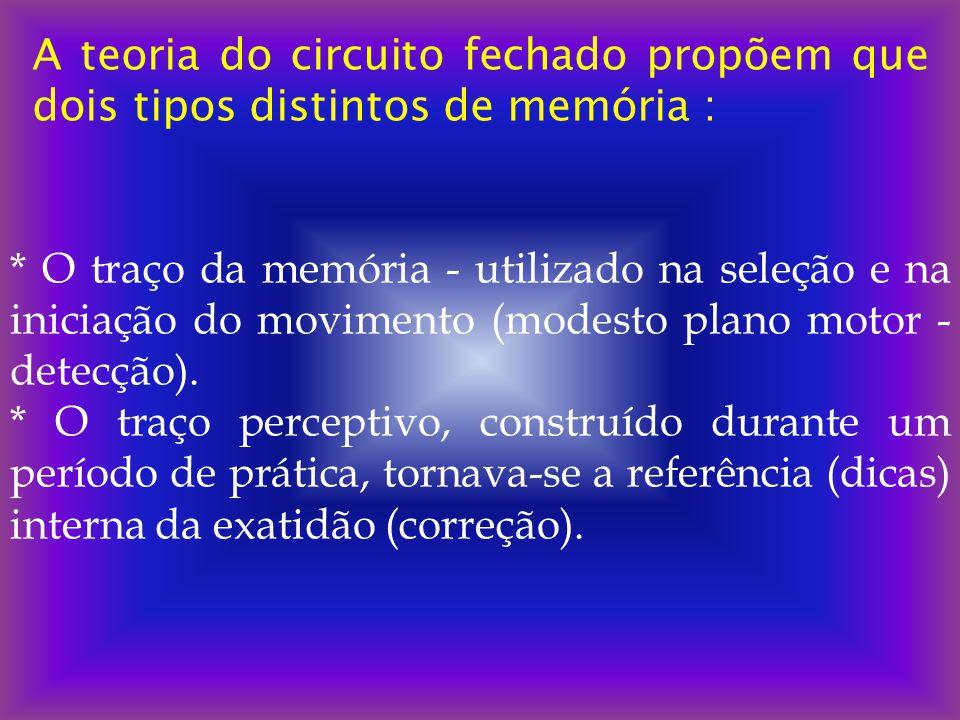 A teoria do circuito fechado propõem que dois tipos distintos de memória :