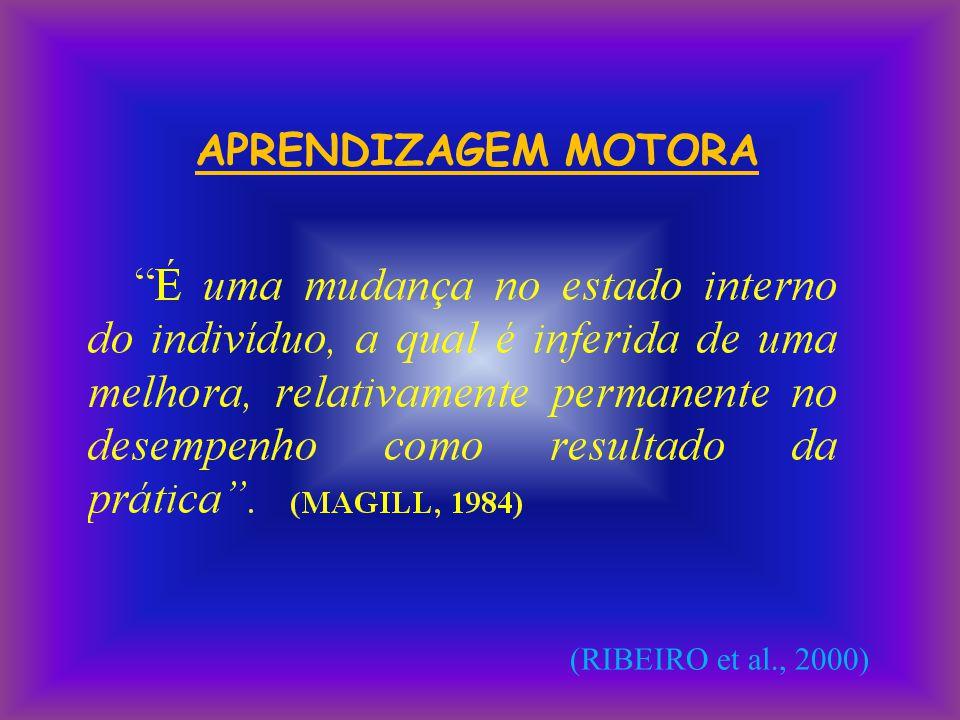 APRENDIZAGEM MOTORA (RIBEIRO et al., 2000)