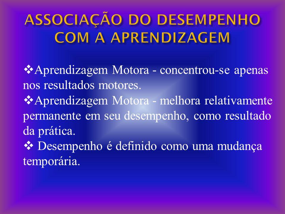 ASSOCIAÇÃO DO DESEMPENHO COM A APRENDIZAGEM
