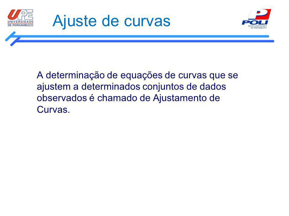 Ajuste de curvas A determinação de equações de curvas que se ajustem a determinados conjuntos de dados observados é chamado de Ajustamento de Curvas.