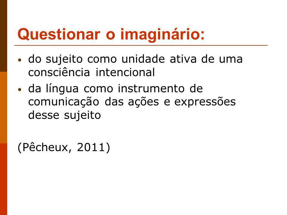 Questionar o imaginário: