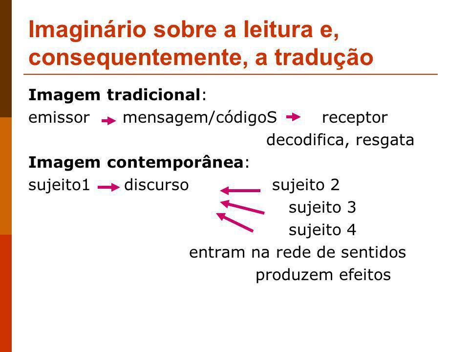 Imaginário sobre a leitura e, consequentemente, a tradução