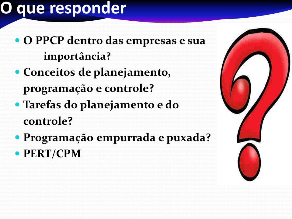 O que responder O PPCP dentro das empresas e sua