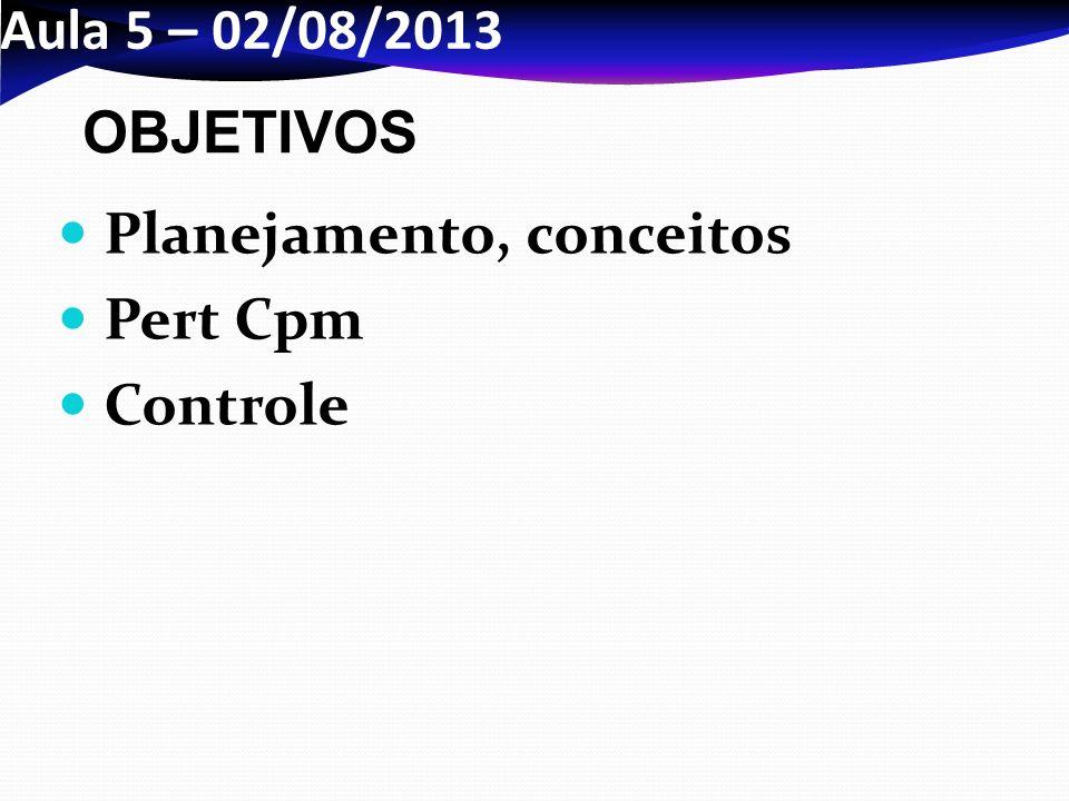 Aula 5 – 02/08/2013 OBJETIVOS Planejamento, conceitos Pert Cpm Controle