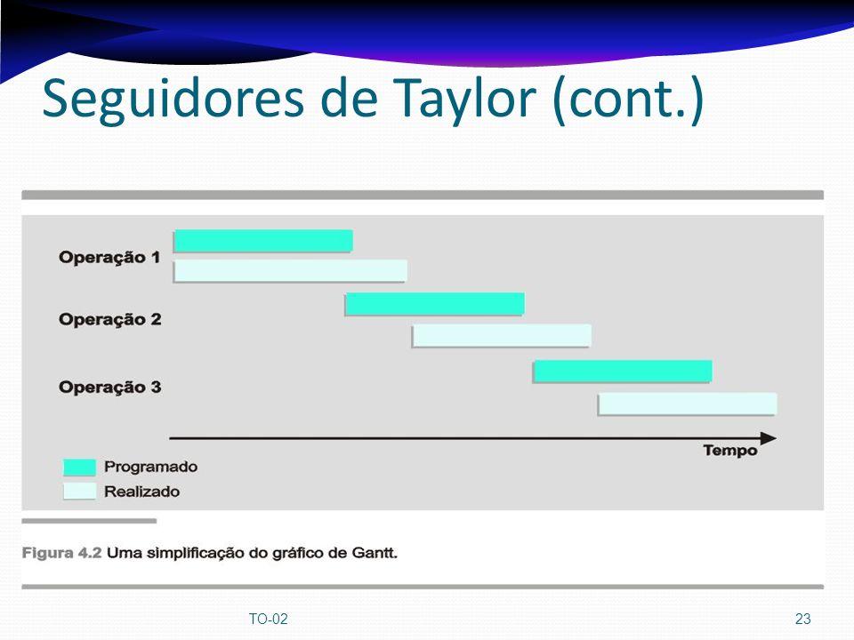 Seguidores de Taylor (cont.)