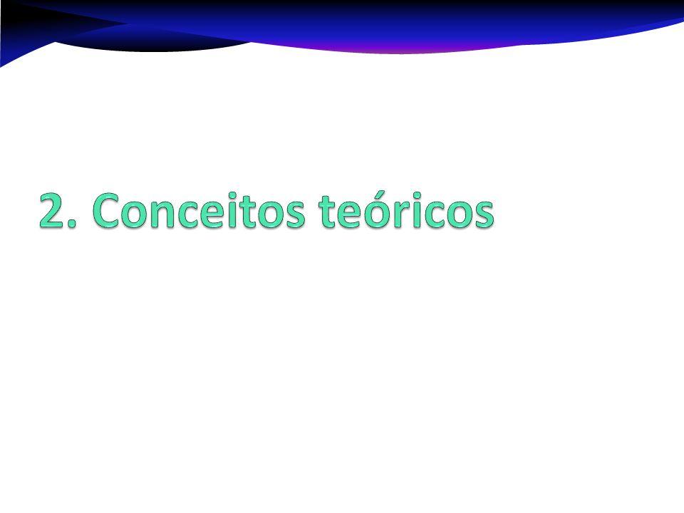 2. Conceitos teóricos