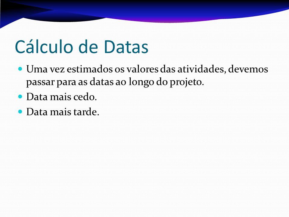 Cálculo de Datas Uma vez estimados os valores das atividades, devemos passar para as datas ao longo do projeto.