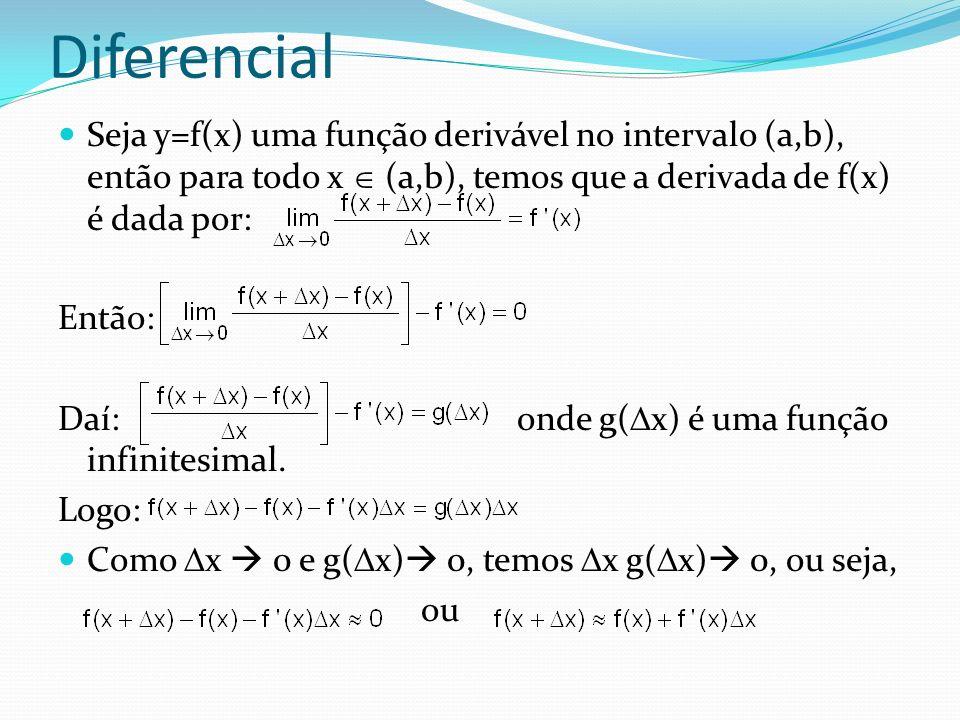 Diferencial Seja y=f(x) uma função derivável no intervalo (a,b), então para todo x  (a,b), temos que a derivada de f(x) é dada por: