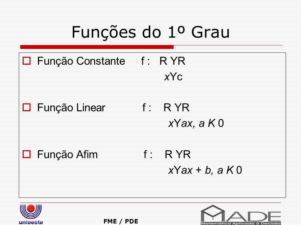 Funções do 1º Grau Função Constante f : R YR xYc