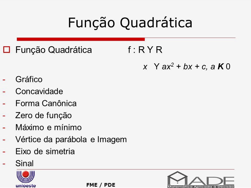 Função Quadrática x Y ax2 + bx + c, a K 0 Função Quadrática f : R Y R