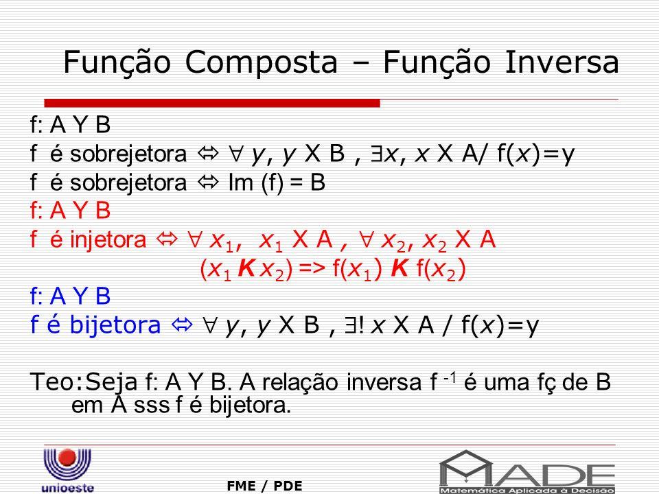 Função Composta – Função Inversa