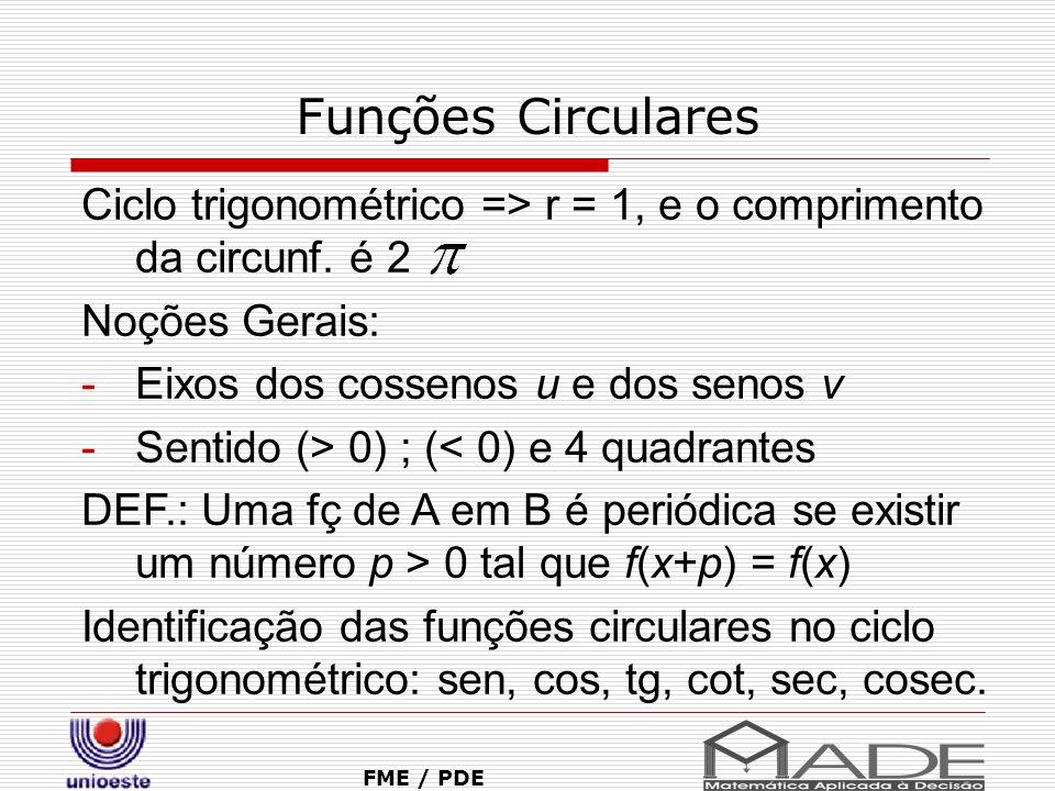 Funções Circulares Ciclo trigonométrico => r = 1, e o comprimento da circunf. é 2. Noções Gerais: Eixos dos cossenos u e dos senos v.