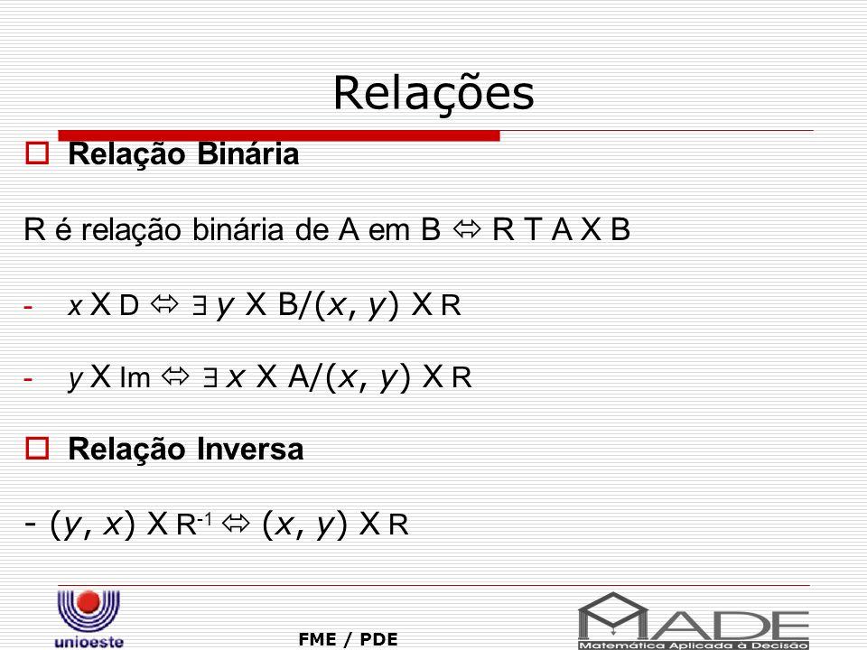 Relações Relação Binária R é relação binária de A em B  R T A X B