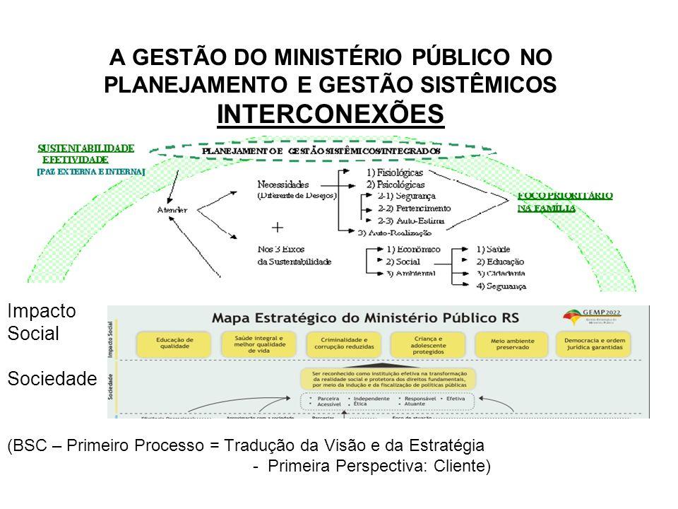 A GESTÃO DO MINISTÉRIO PÚBLICO NO PLANEJAMENTO E GESTÃO SISTÊMICOS INTERCONEXÕES