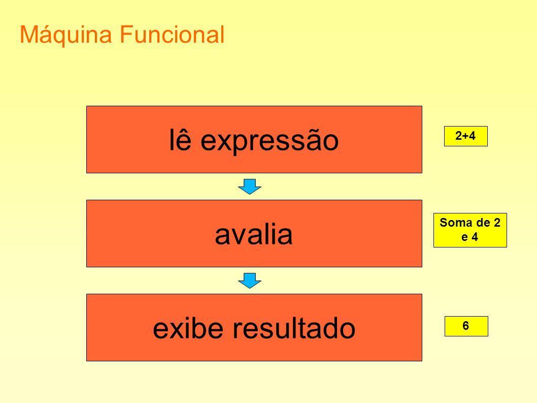 lê expressão avalia exibe resultado Máquina Funcional 2+4