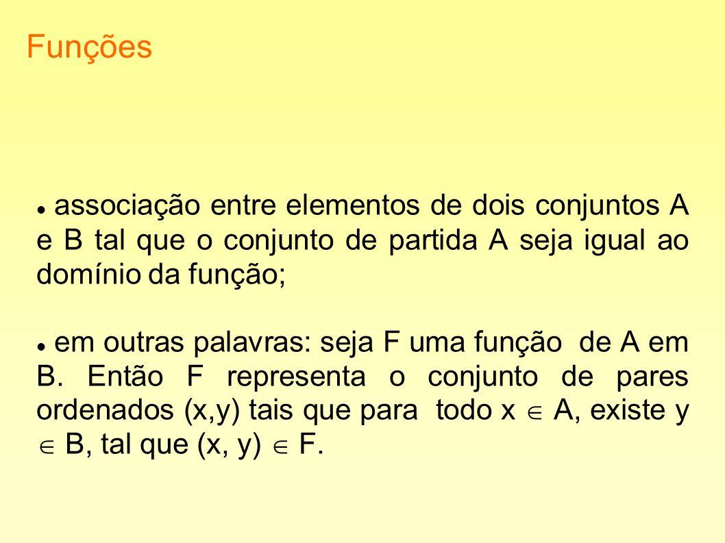 Funçõesassociação entre elementos de dois conjuntos A e B tal que o conjunto de partida A seja igual ao domínio da função;