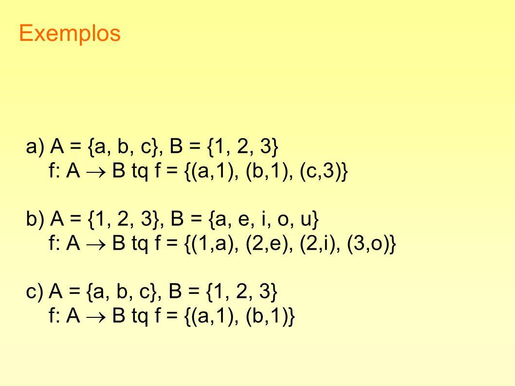 Exemplos a) A = {a, b, c}, B = {1, 2, 3}