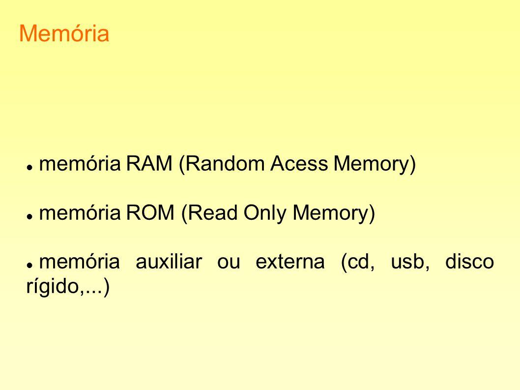 Memória memória RAM (Random Acess Memory)