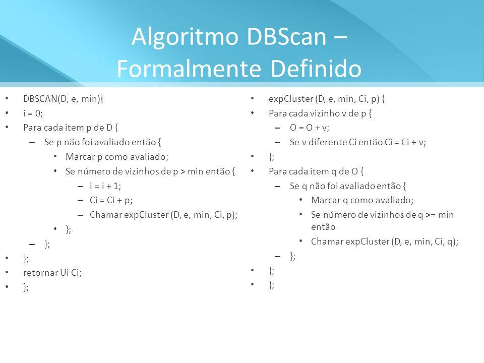 Algoritmo DBScan – Formalmente Definido