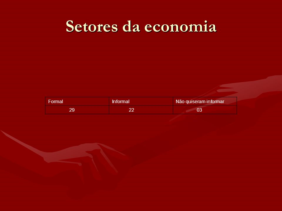 Setores da economia Formal Informal Não quiseram informar 29 22 03