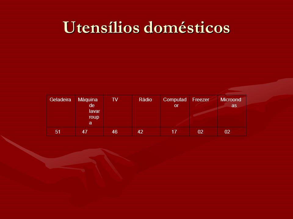 Utensílios domésticos