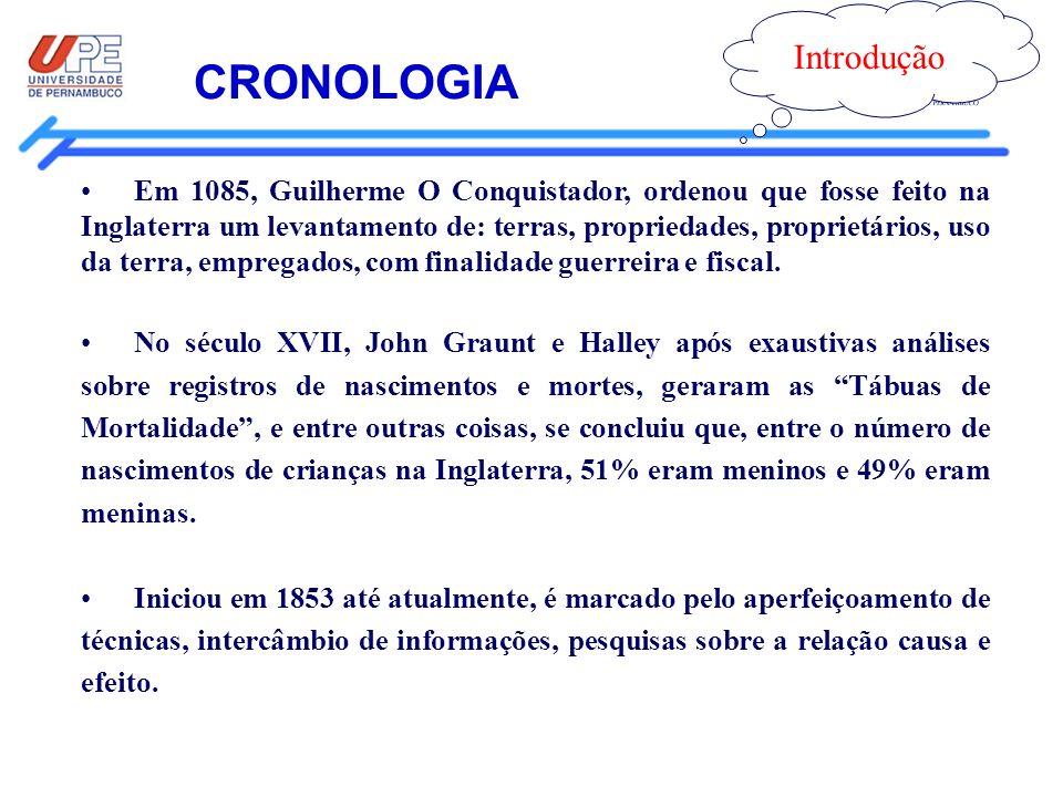 CRONOLOGIA Introdução