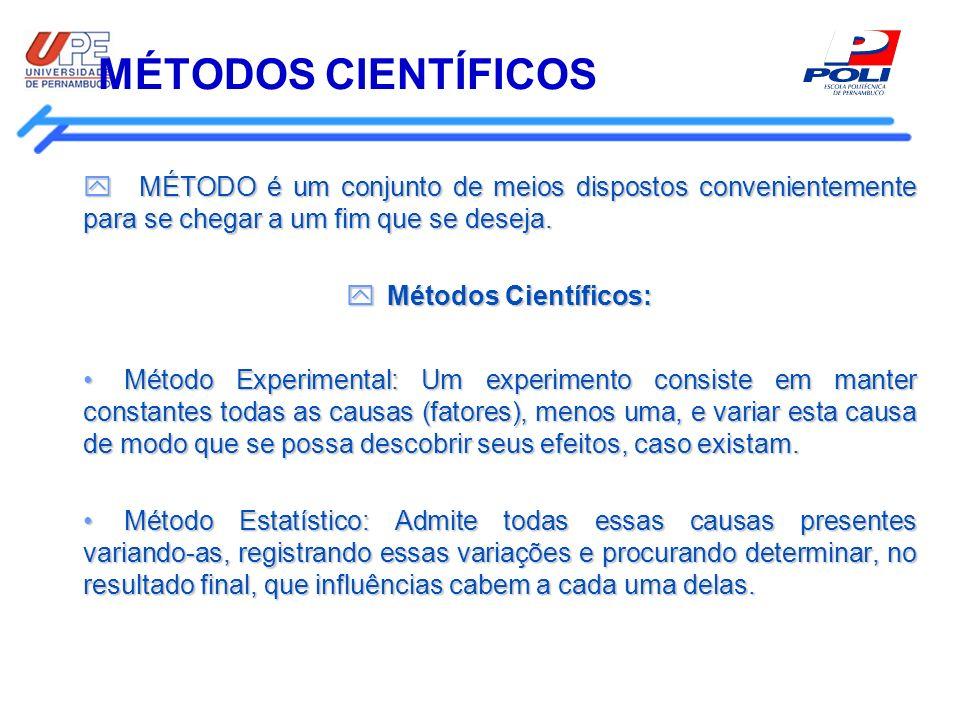 MÉTODOS CIENTÍFICOS MÉTODO é um conjunto de meios dispostos convenientemente para se chegar a um fim que se deseja.