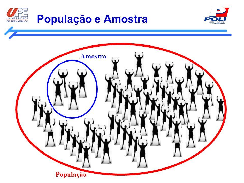 População e Amostra Amostra População