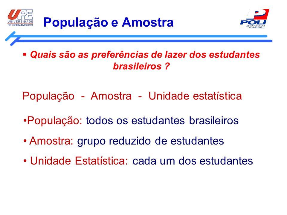 Quais são as preferências de lazer dos estudantes brasileiros