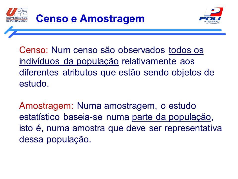 Censo e Amostragem