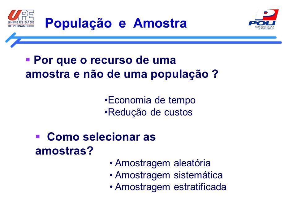 População e Amostra Por que o recurso de uma amostra e não de uma população Economia de tempo.
