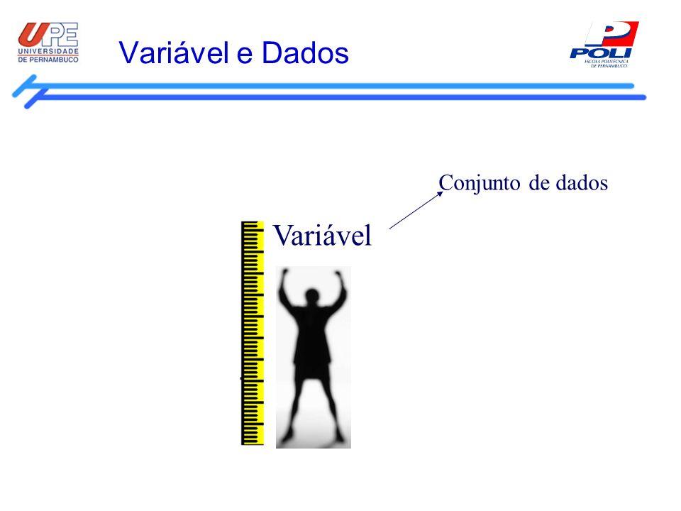 Variável e Dados Conjunto de dados Variável