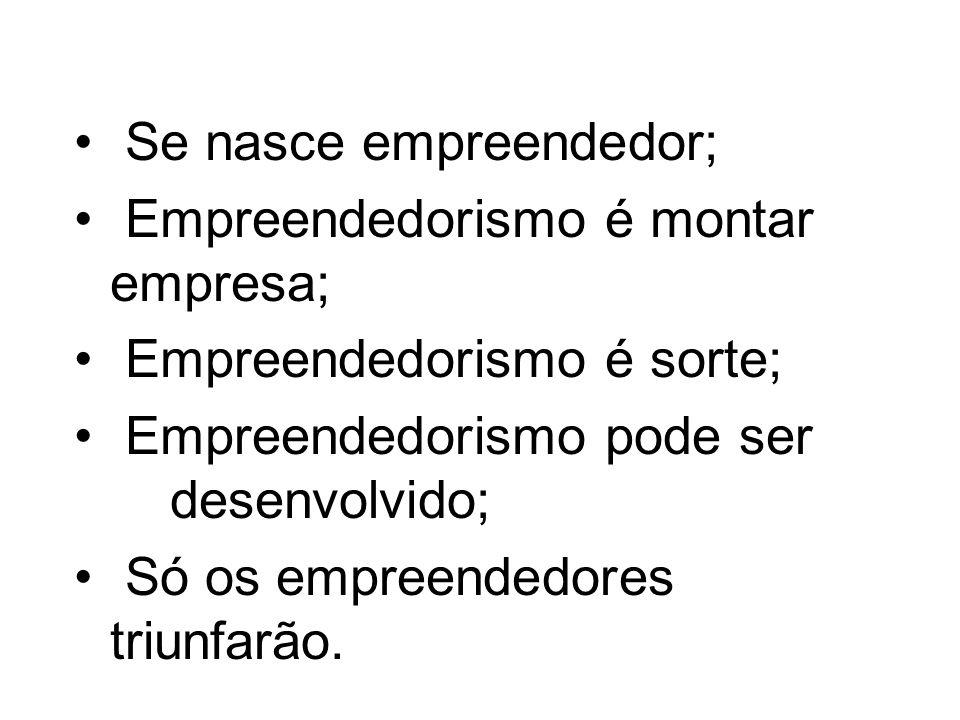 MITOS / VERDADES Se nasce empreendedor; Empreendedorismo é montar empresa; Empreendedorismo é sorte;