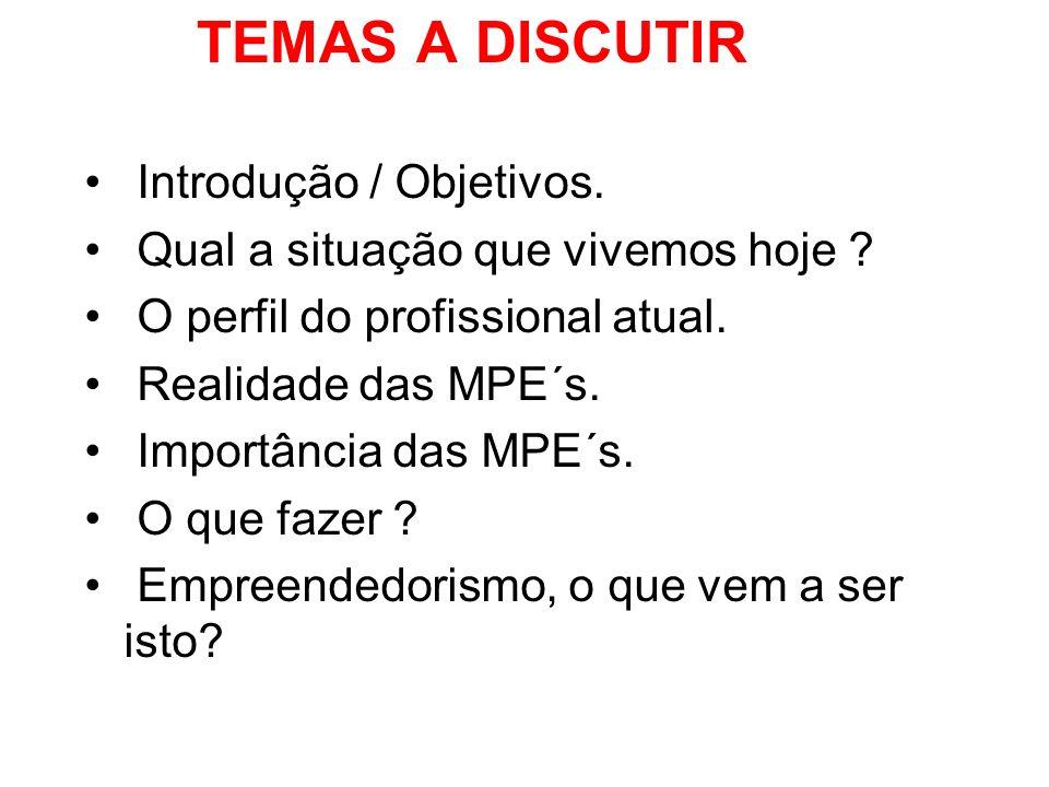 TEMAS A DISCUTIR Introdução / Objetivos.