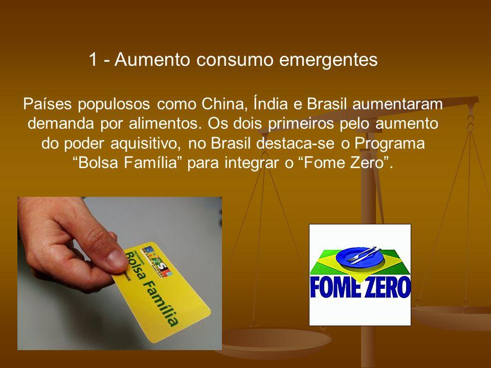 1 - Aumento consumo emergentes